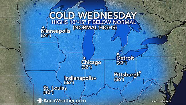chicago temperature drop